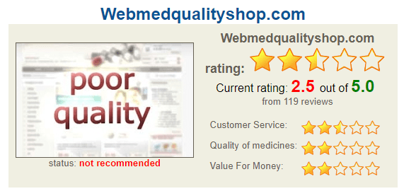 Web Med Quality Shop Rating