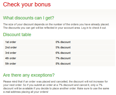 Drugs 24 H Loyalty Discounts